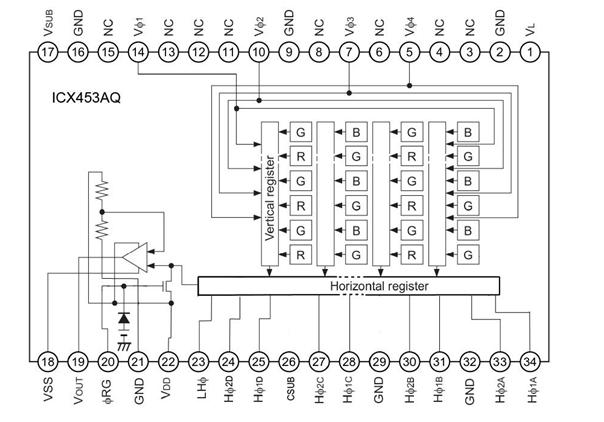 Структура ICX453AQ