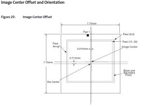 MT9M001C12STM_image_offset